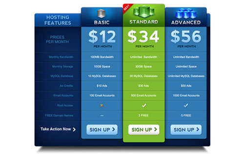 Pricing Table PSD Templates