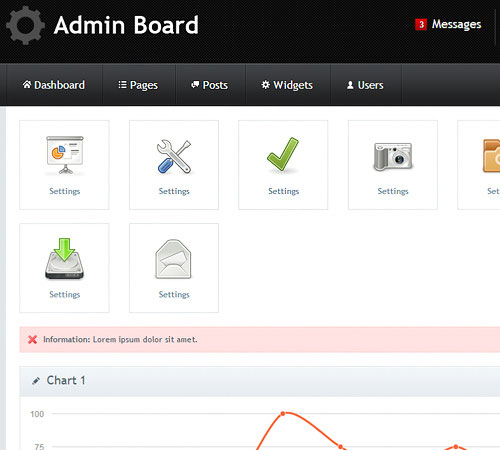 AdminBoard - Flexible Admin Template