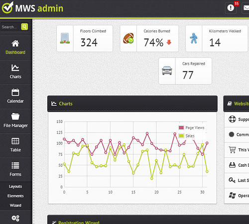 MWS Admin - Full Featured Admin Template