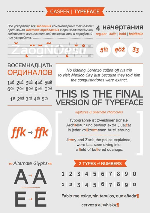 Free Fonts for Web Designers