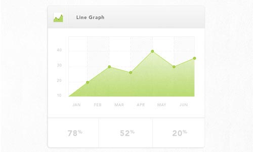 Charts and Graph PSD Templates