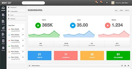 Dating site bootstrap template