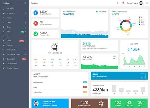 Creative Admin UI Dashboard Templates