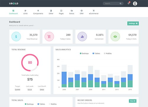 25+ Creative Admin UI Dashboard Templates